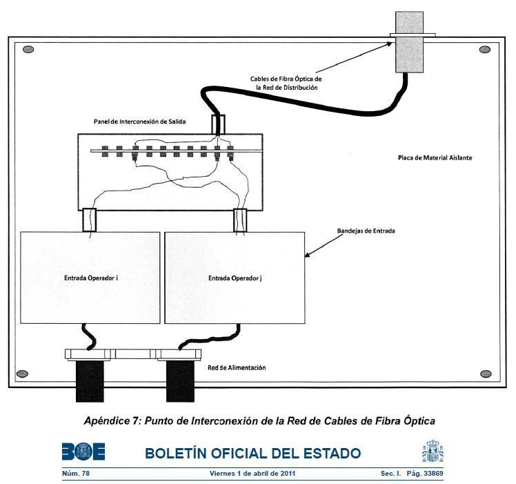 Instalación De Fibras ópticas Monomodo En La Nueva Ict