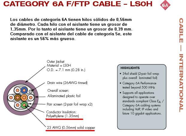 Una pregunta cl sica por qu se utiliza cable de pares - Cable ethernet categoria 6 ...