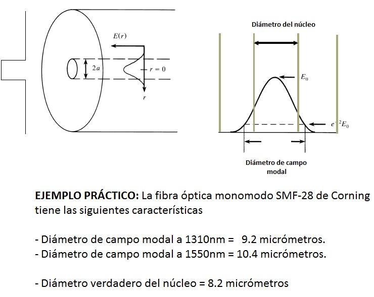 DiametroCampoModal_10b