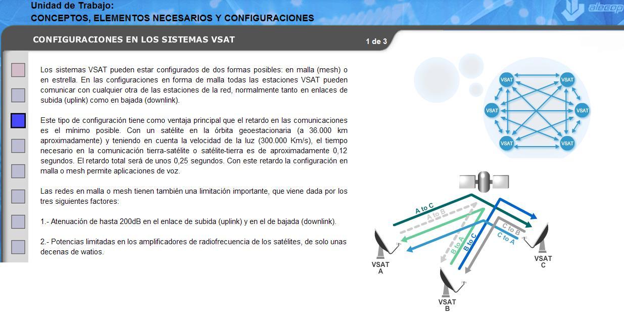 Sistemas VSAT_25