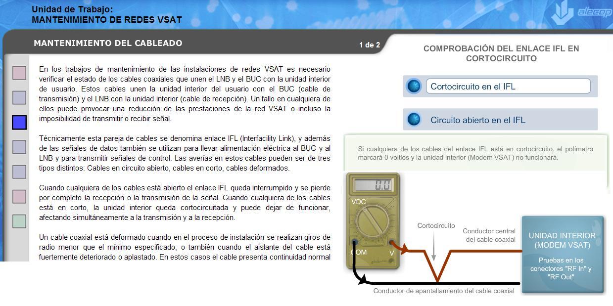 Sistemas VSAT_26