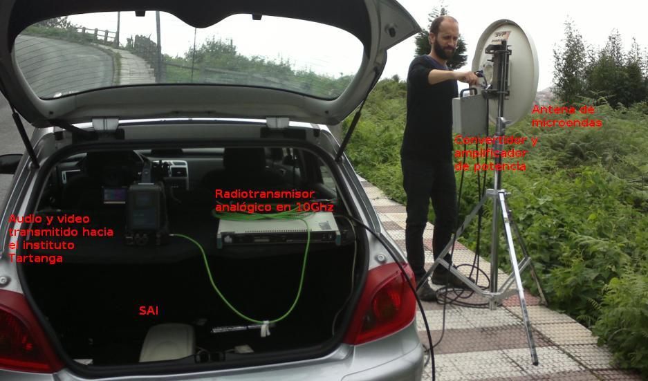 sistemas de radiocomunicaciones_4