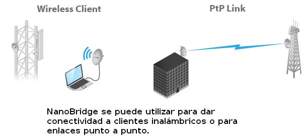 sistemas de radiocomunicaciones_8