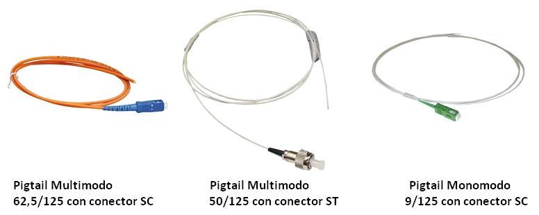 conectorizacion mediante pigtail_1