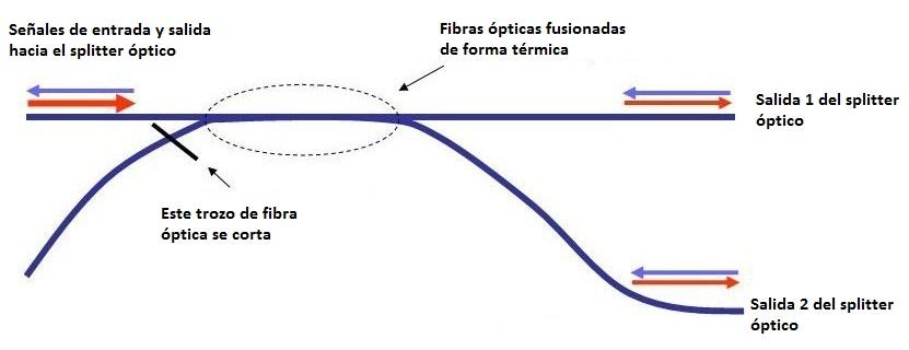FTTH movistar_7f