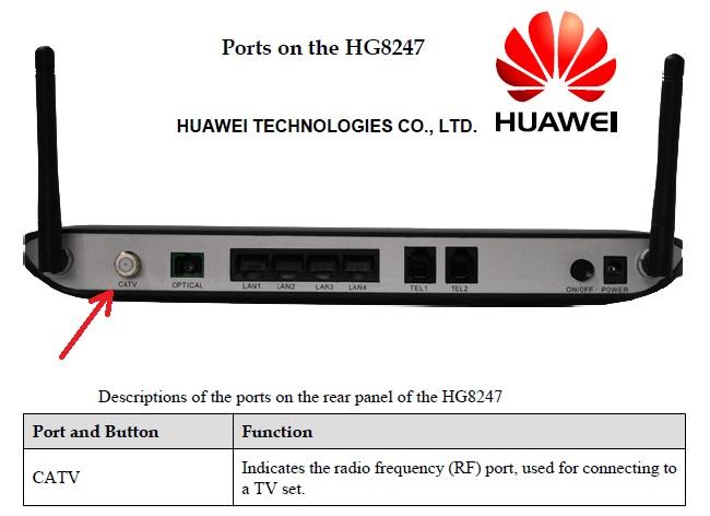 IPTV RF overlay_3