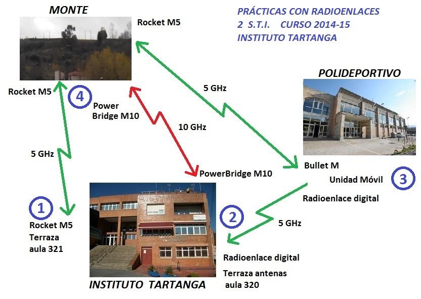 Radioenlaces_2014_1