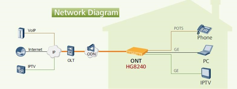 IPTV RF overlay_5