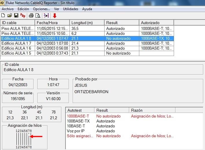 Cualificacion y certificacion cableado alumnos 1MEL_9