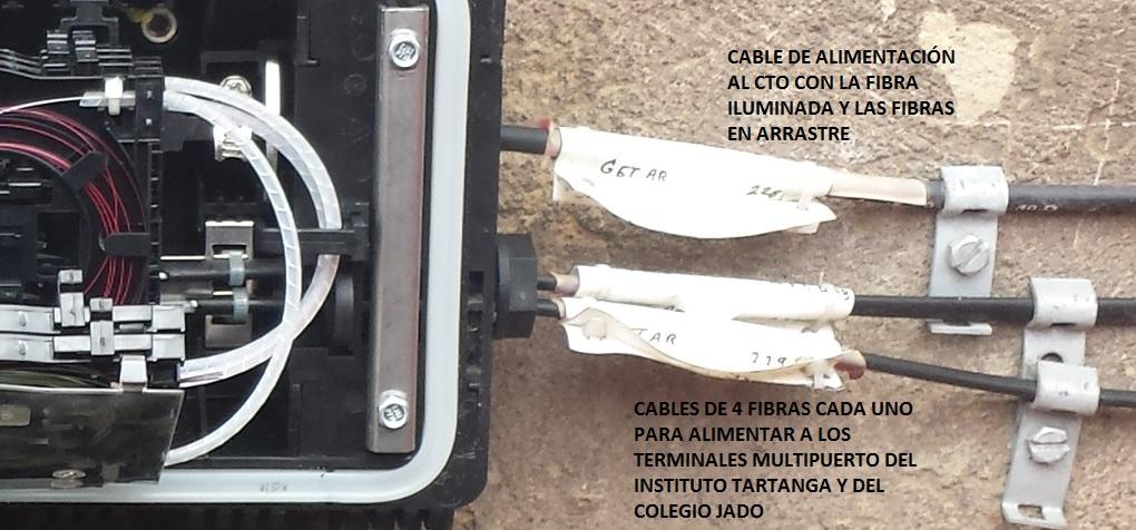 Conexiones punto a punto Instituto Tartanga_5