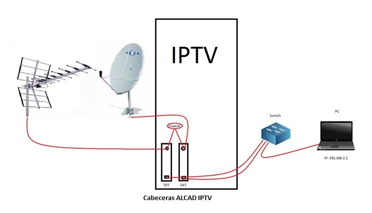 IPTV por radioenlace_3
